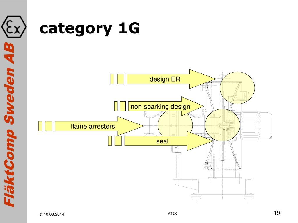 design ER