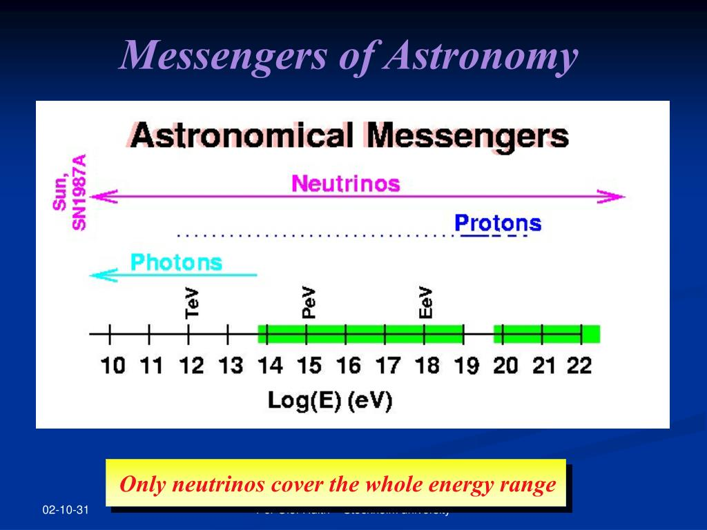 Messengers of Astronomy