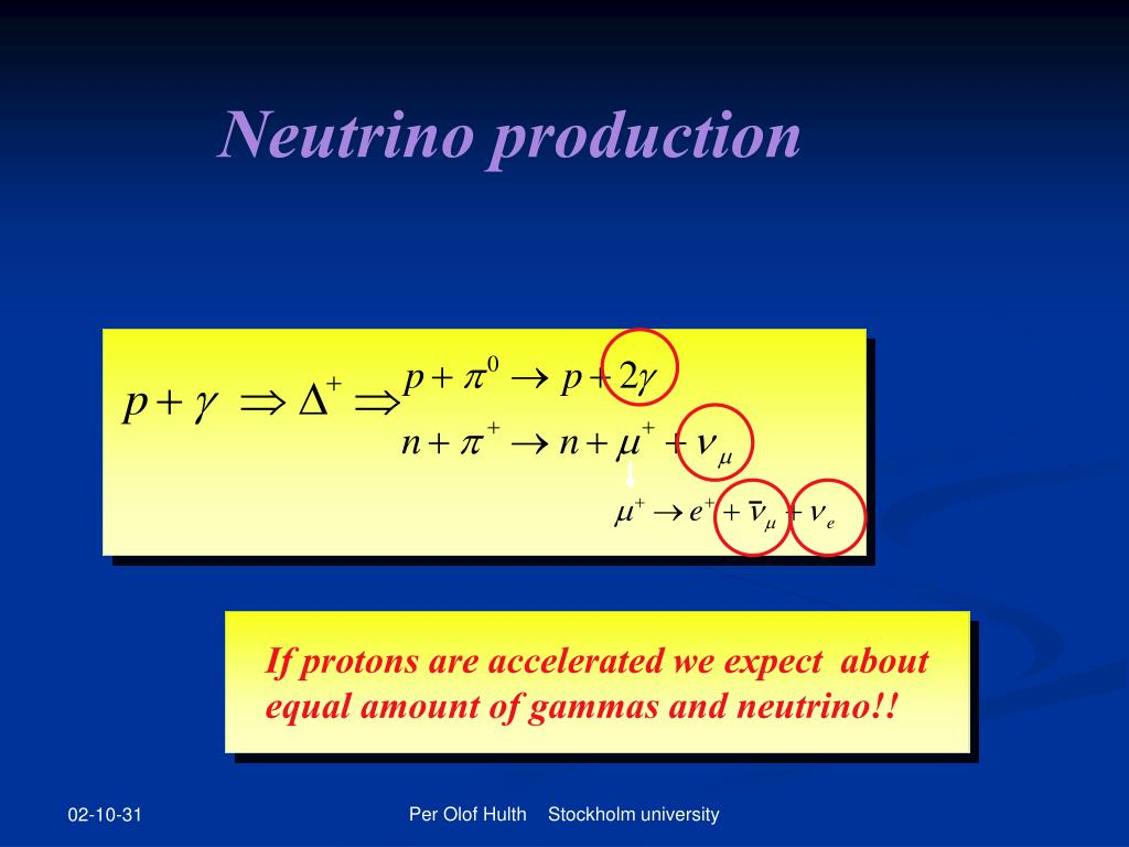 Neutrino production