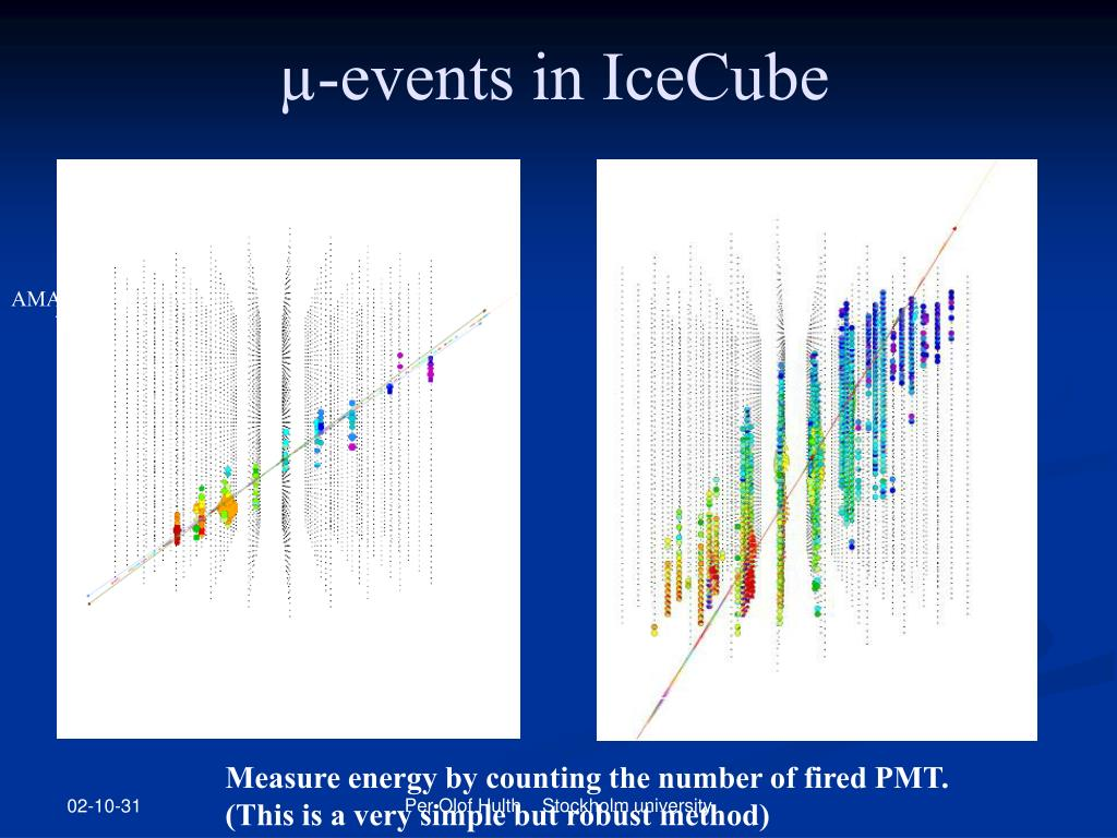 µ-events in IceCube