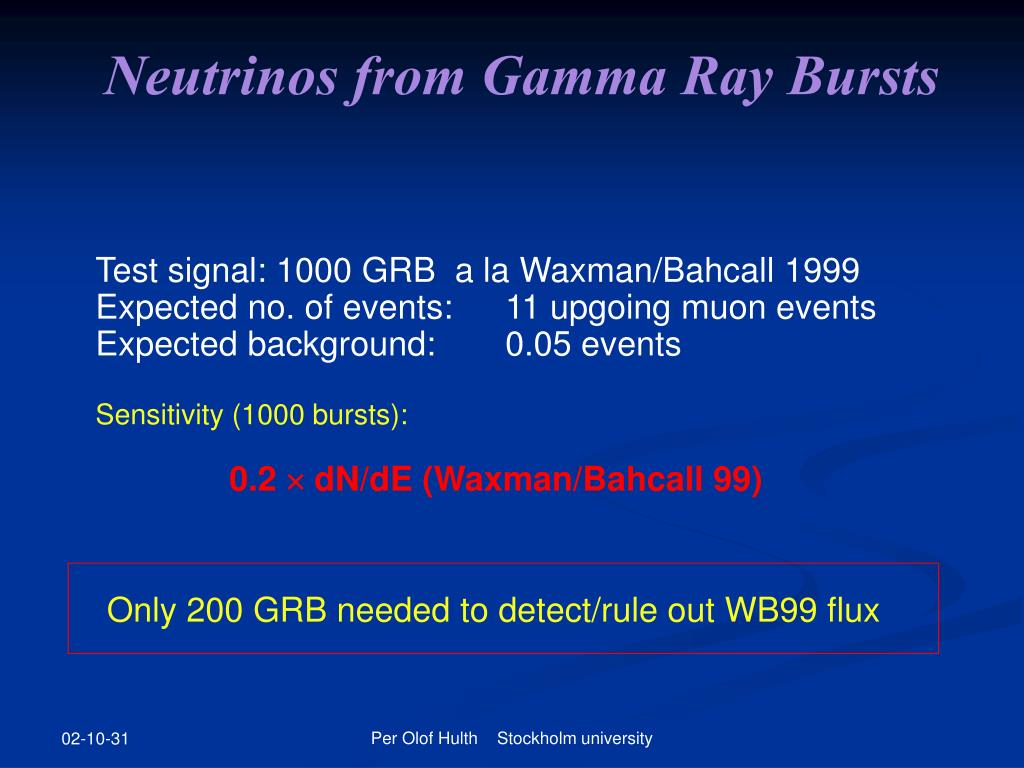 Neutrinos from Gamma Ray Bursts