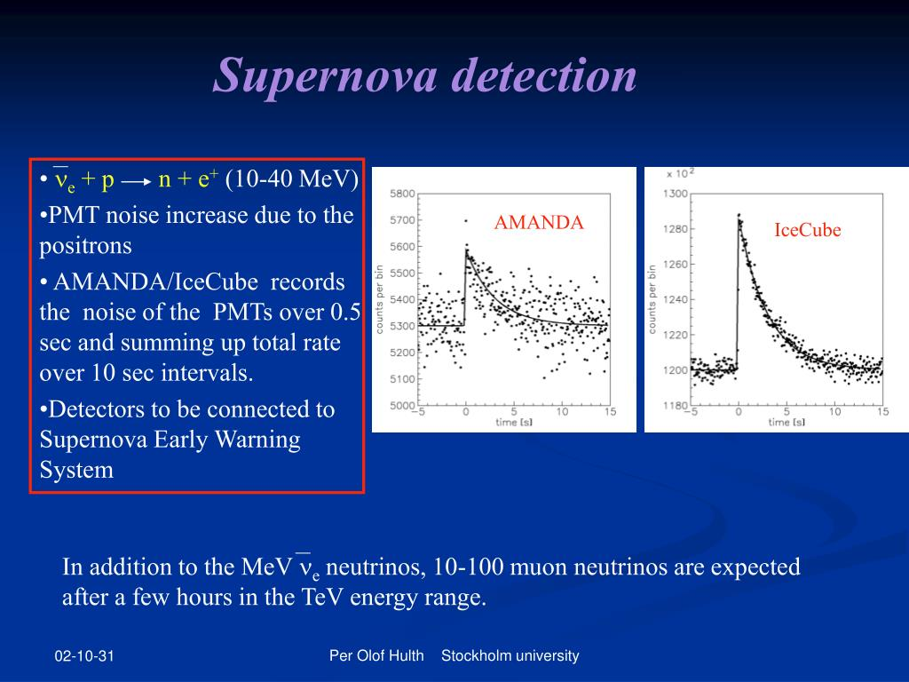 Supernova detection