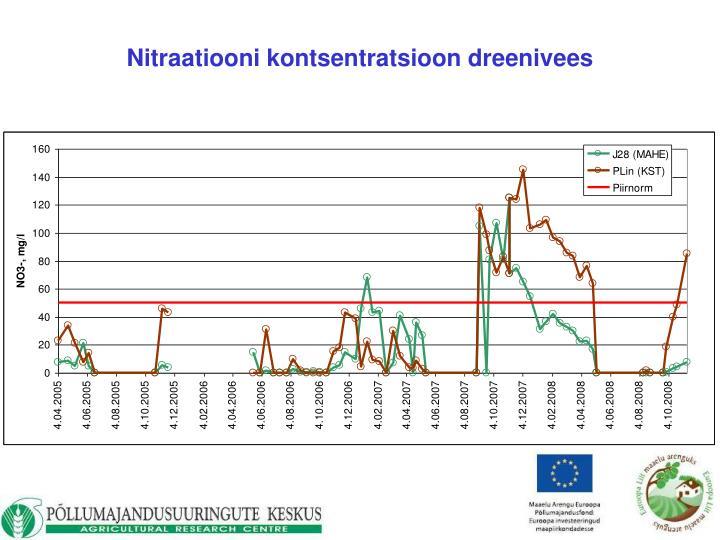 Nitraatiooni kontsentratsioon dreenivees