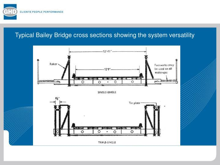Typical Bailey Bridge cross sections showing the system versatility