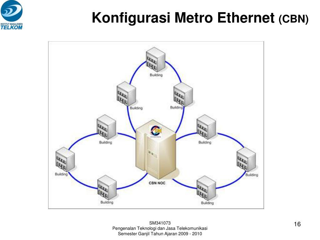 Konfigurasi Metro Ethernet