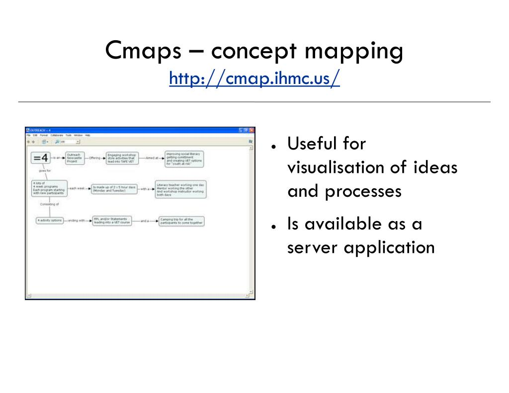 Cmaps – concept mapping