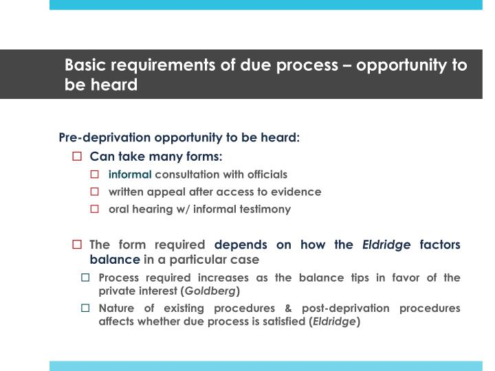 Basic requirements of due process opportunity to be heard