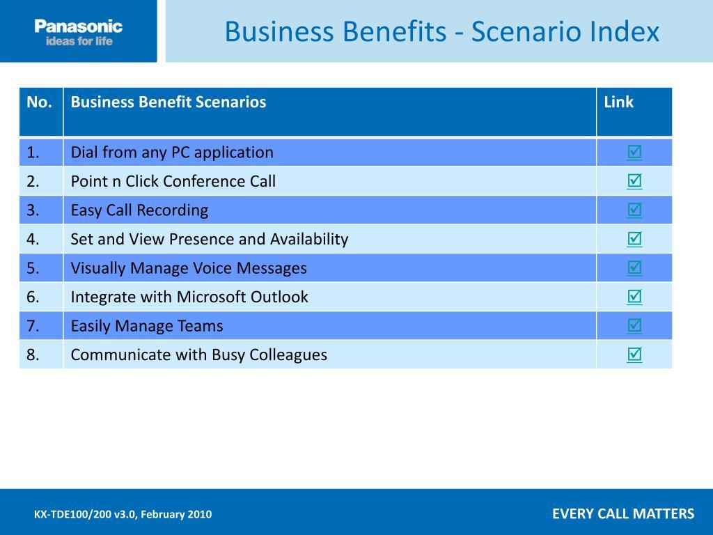 Business Benefits - Scenario Index
