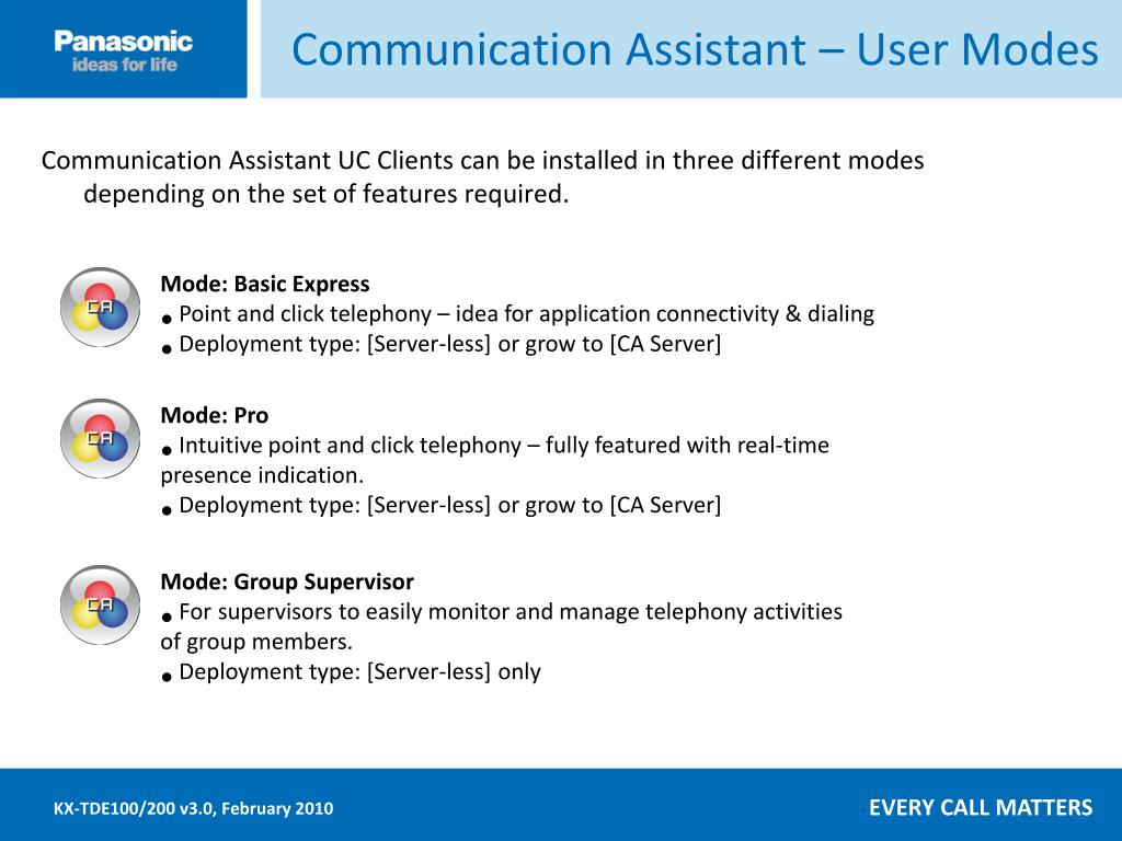 Communication Assistant – User Modes