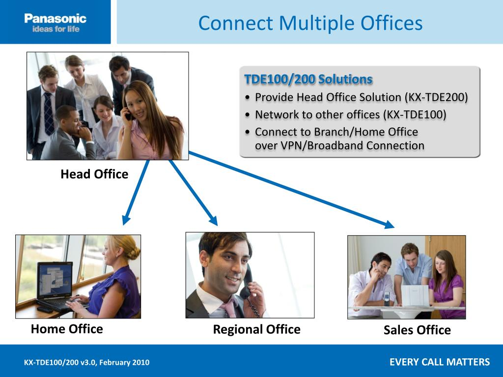 Connect Multiple Offices