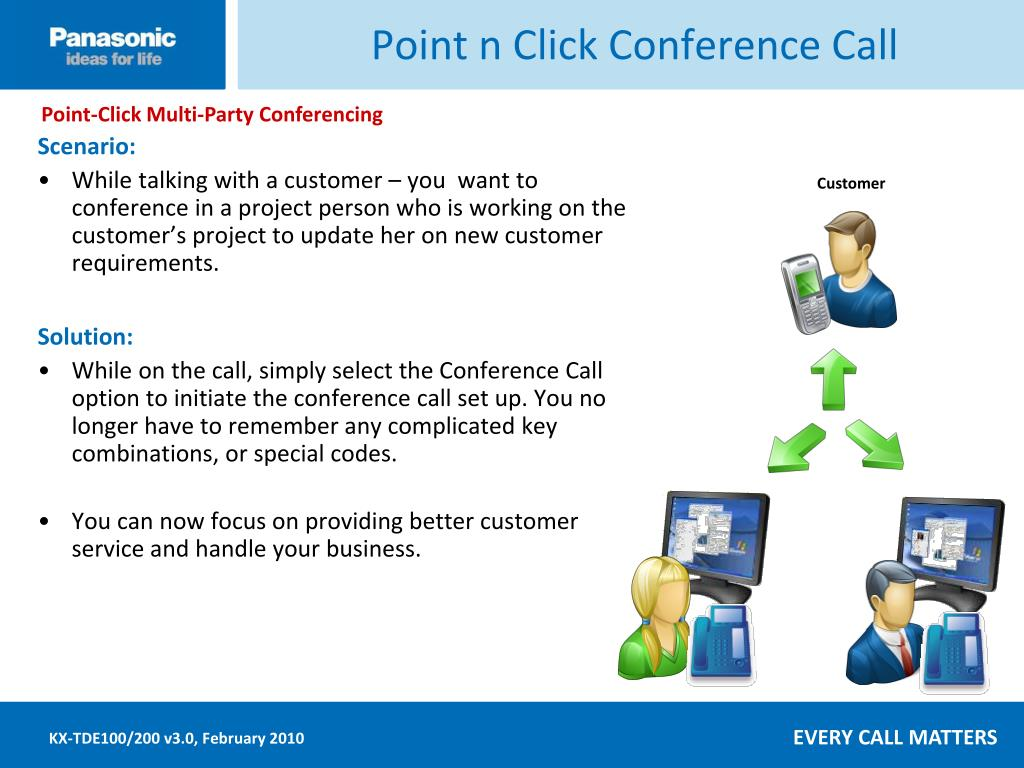 Point n Click Conference Call