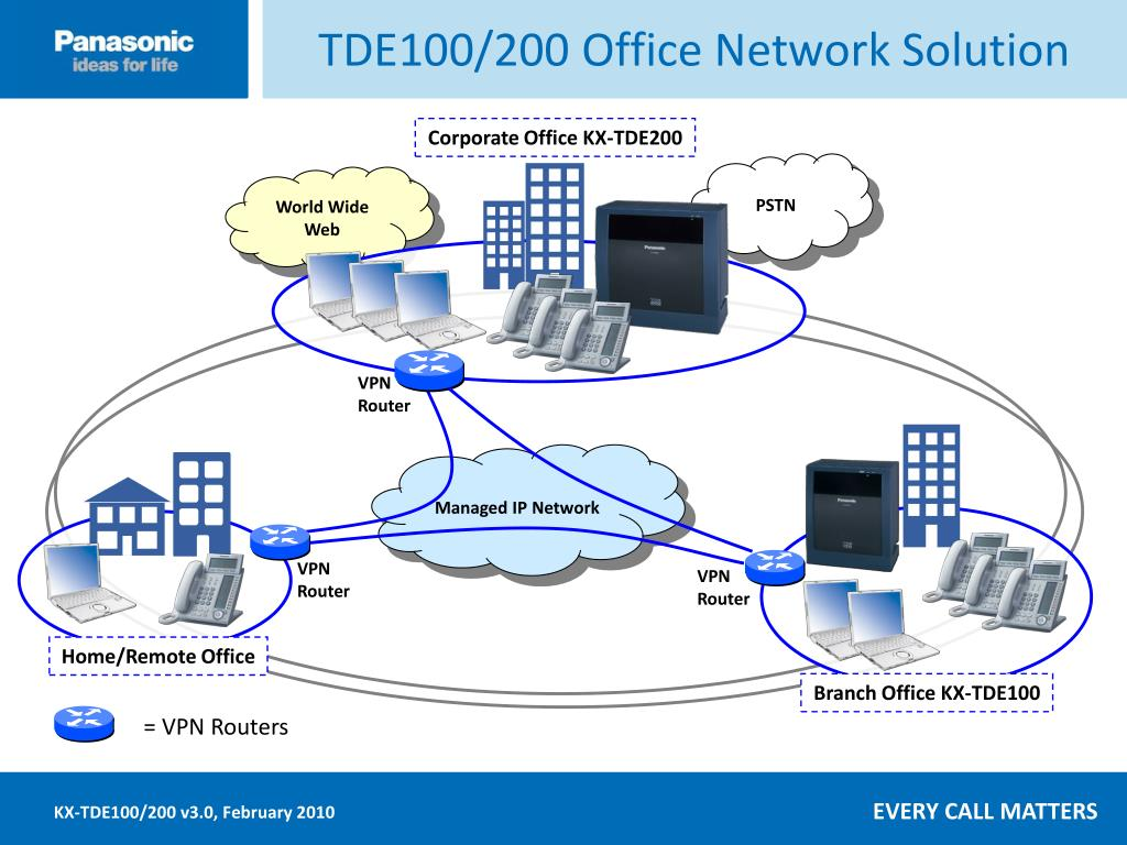TDE100/200 Office Network Solution