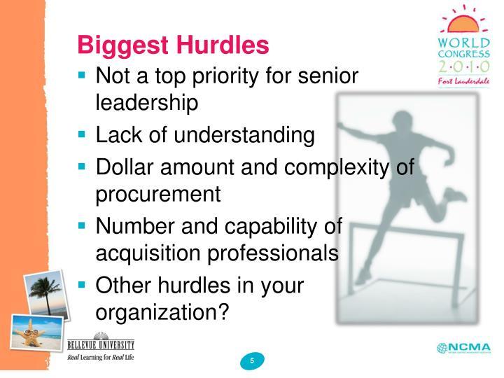 Biggest Hurdles