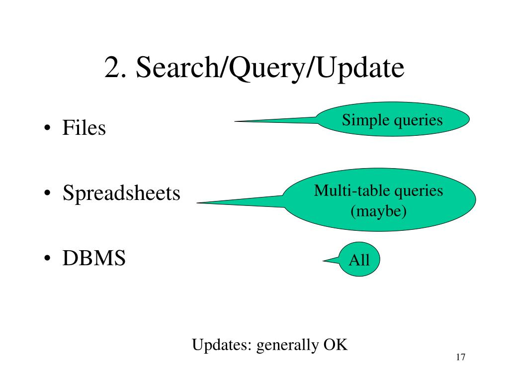 2. Search/Query/Update