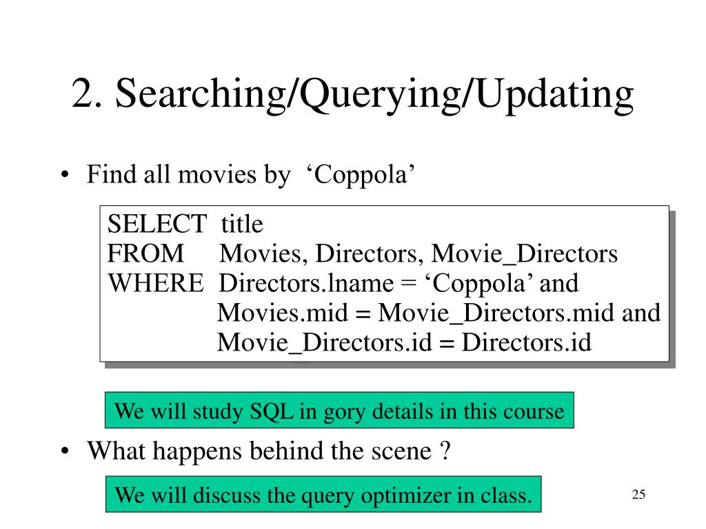 2. Searching/Querying/Updating