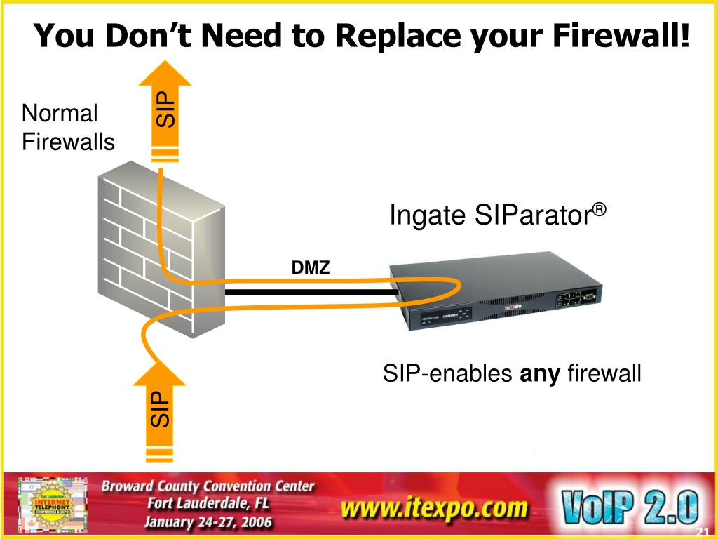 You Don't Need to Replace your Firewall!