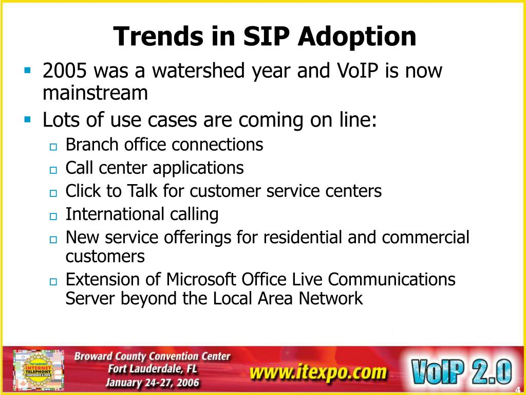 Trends in SIP Adoption