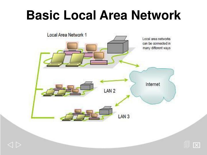 Basic Local Area Network