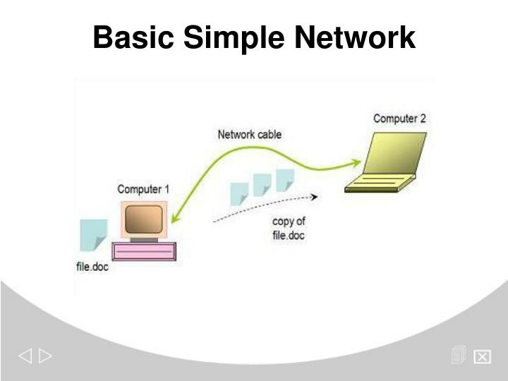 Basic Simple Network