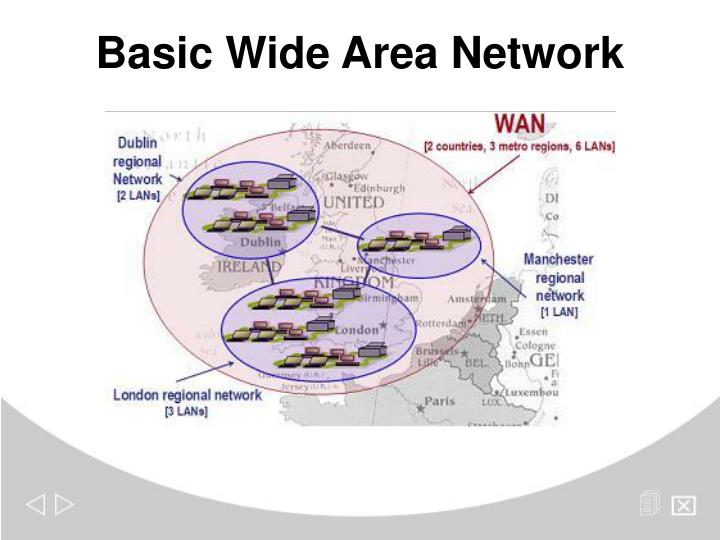 Basic Wide Area Network