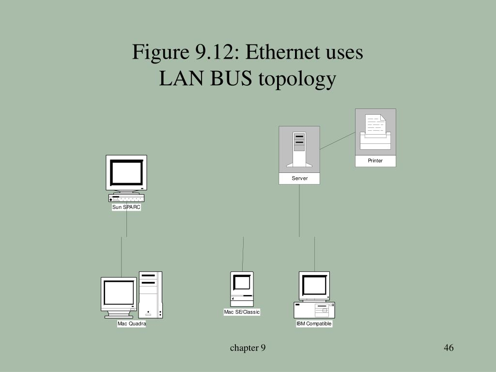 Figure 9.12: Ethernet uses