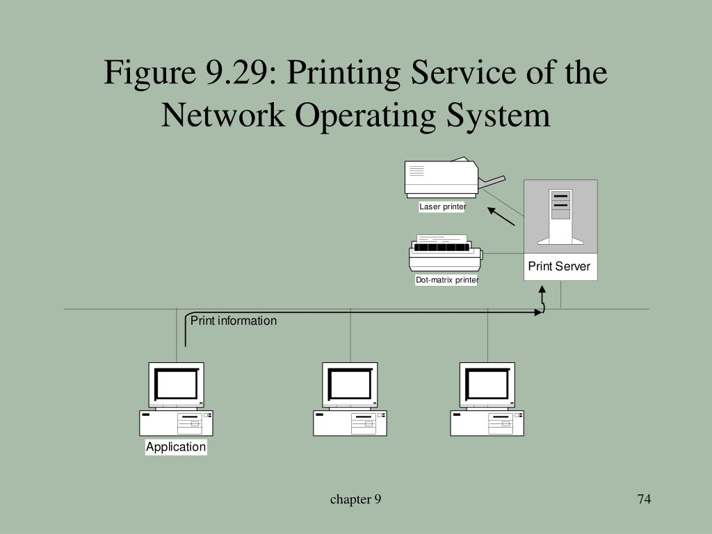 Figure 9.29: Printing Service of the Network Operating System