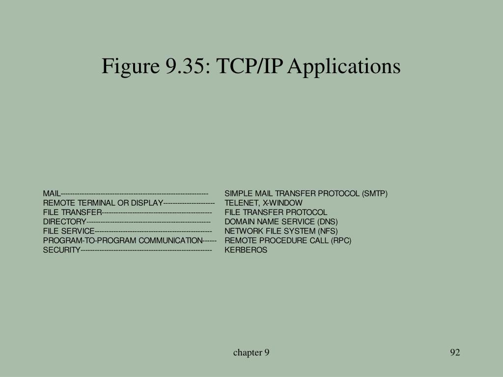 Figure 9.35: TCP/IP Applications