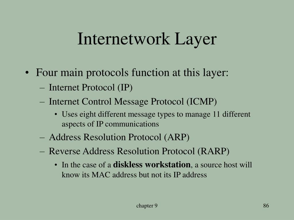 Internetwork Layer