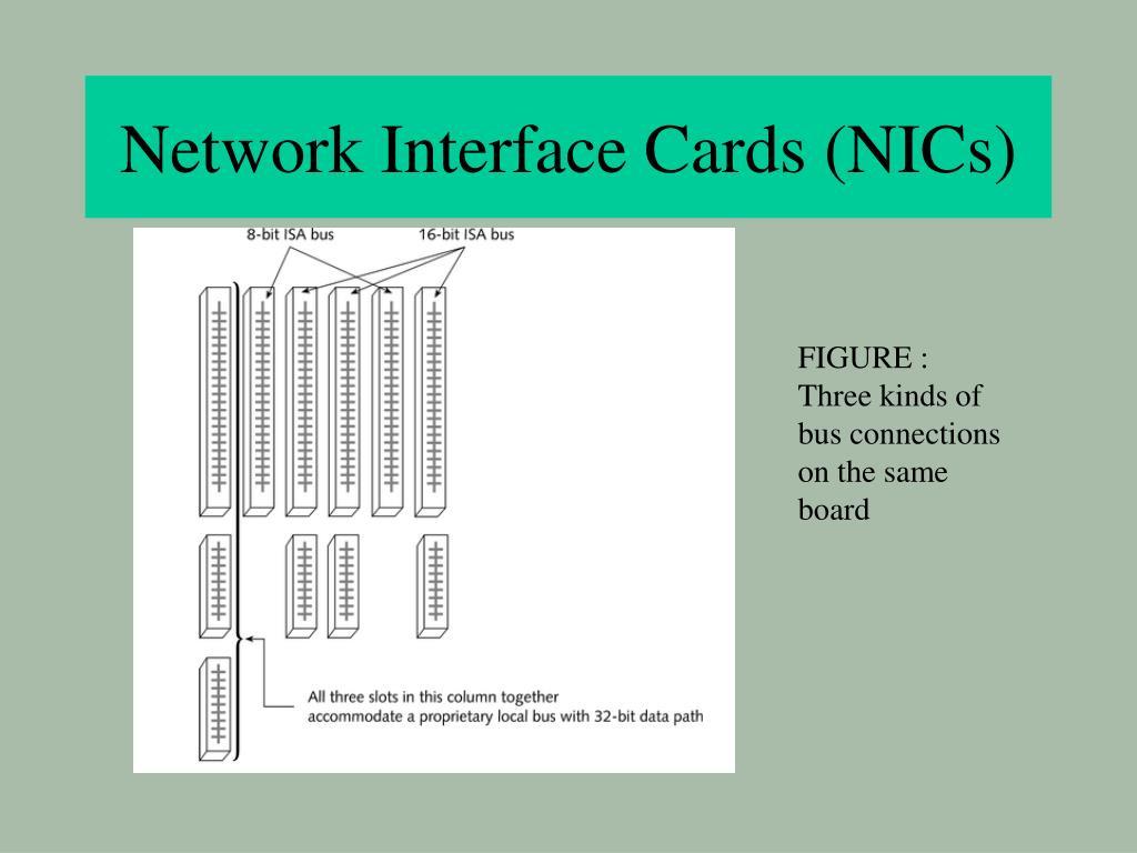 Network Interface Cards (NICs)