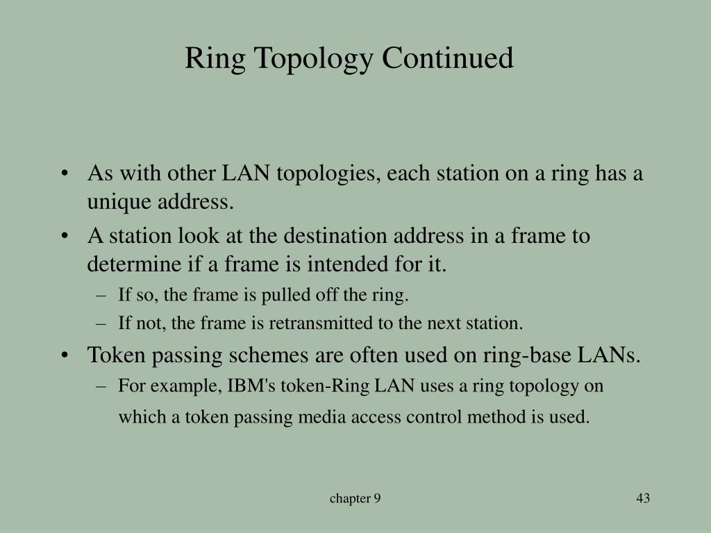Ring Topology Continued