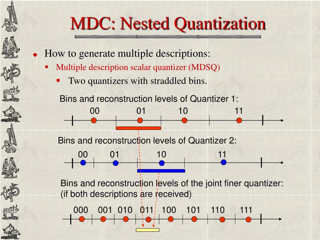 MDC: Nested Quantization
