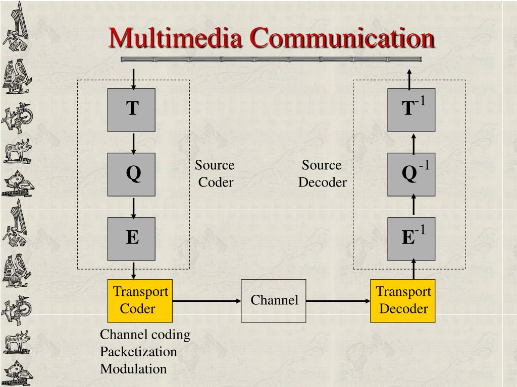 Multimedia Communication