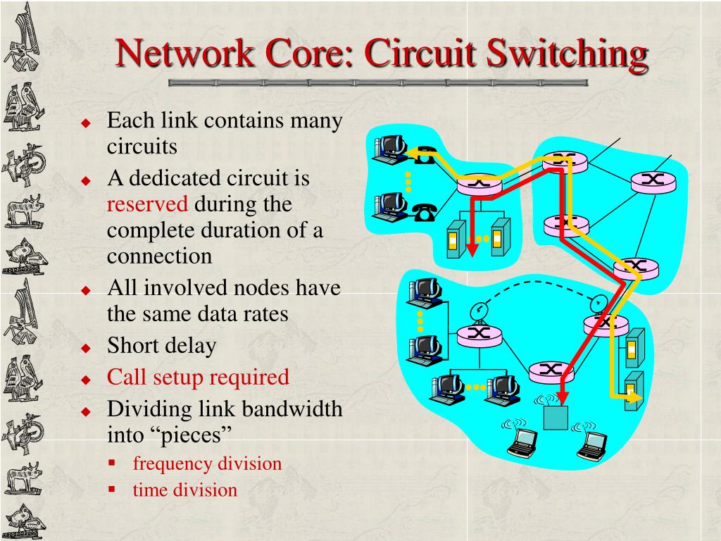 Each link contains many circuits