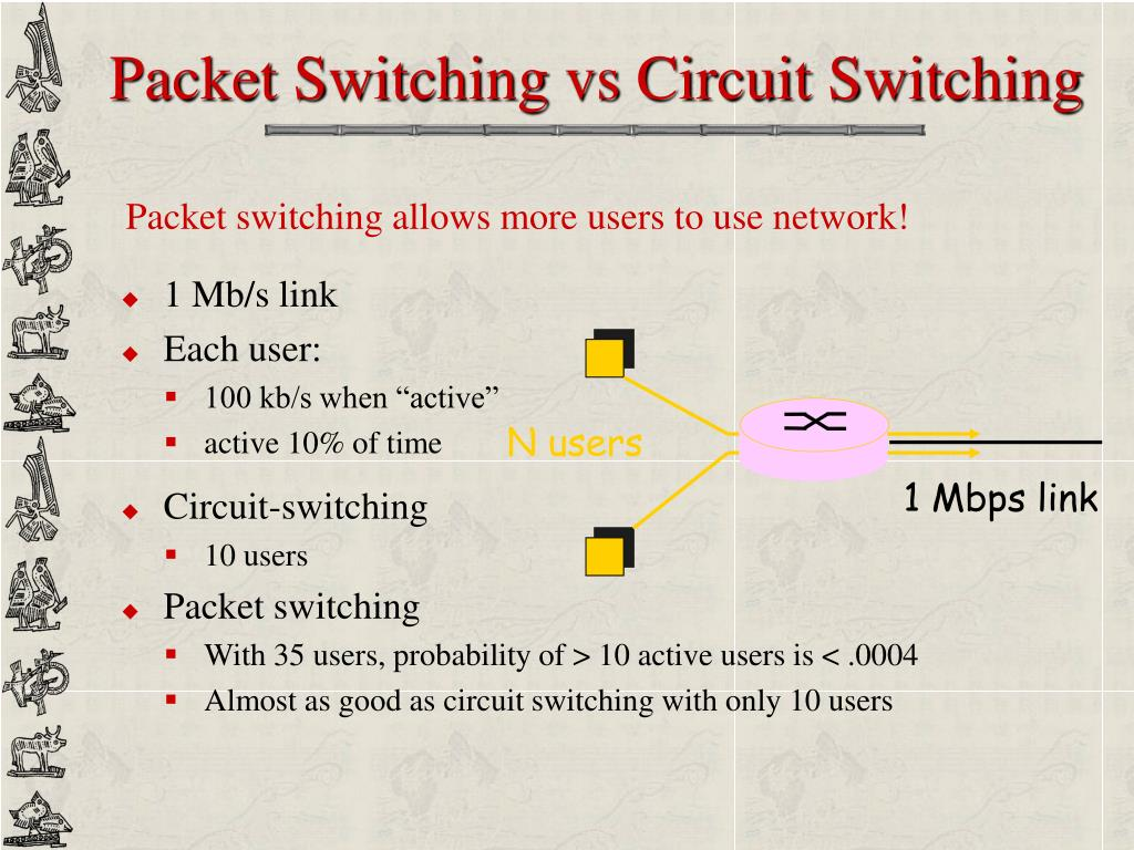 Circuit-switching