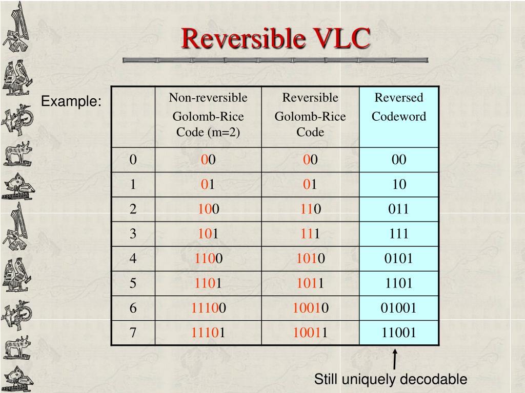 Reversible VLC