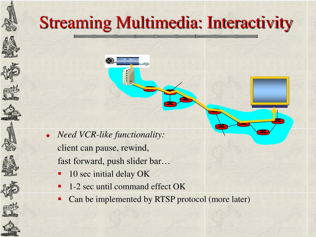 Streaming Multimedia: Interactivity