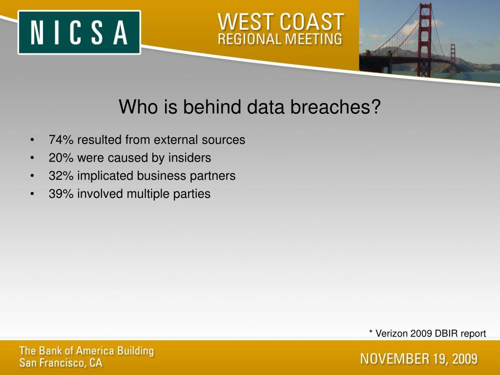 Who is behind data breaches?