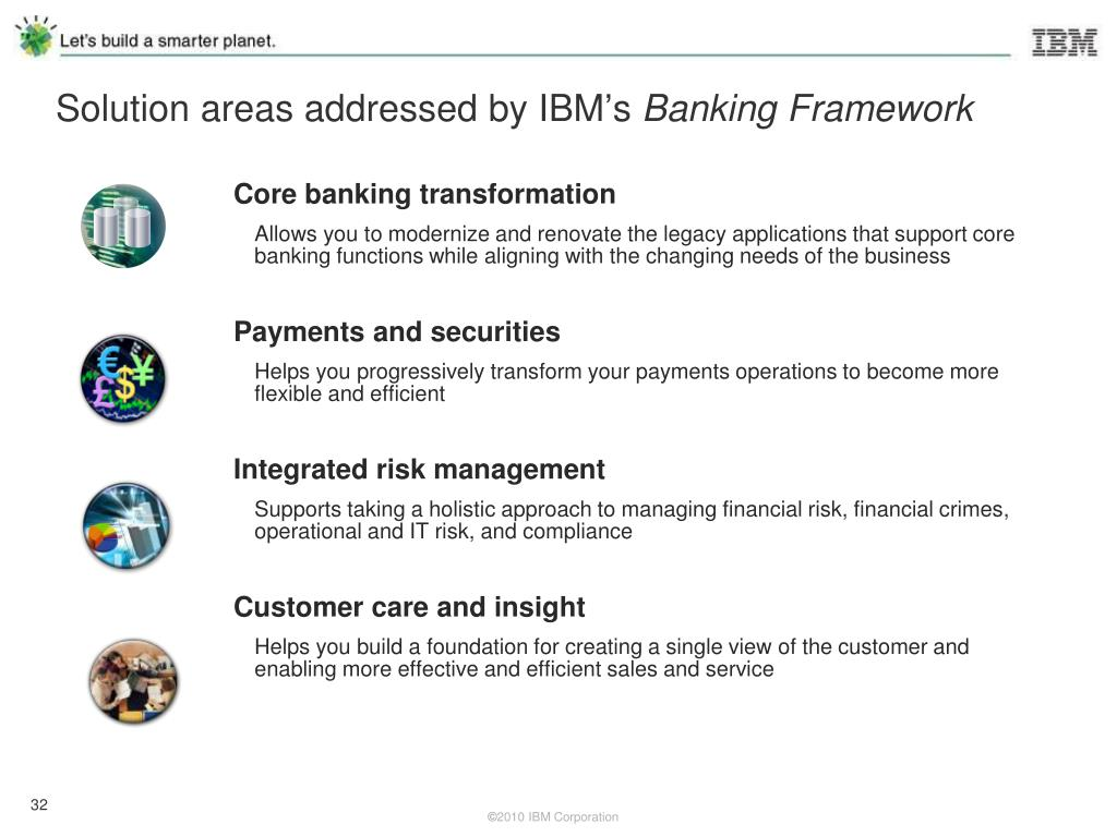 Solution areas addressed by IBM's