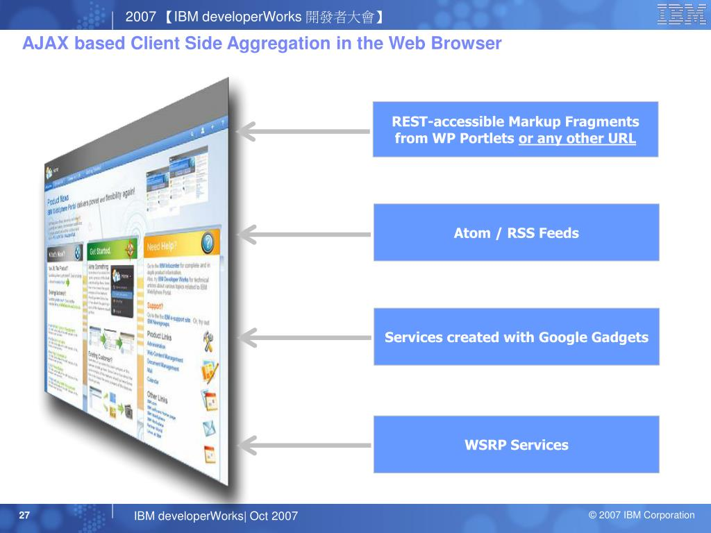 AJAX based Client Side Aggregation in the Web Browser
