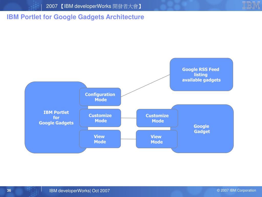 IBM Portlet for Google Gadgets Architecture