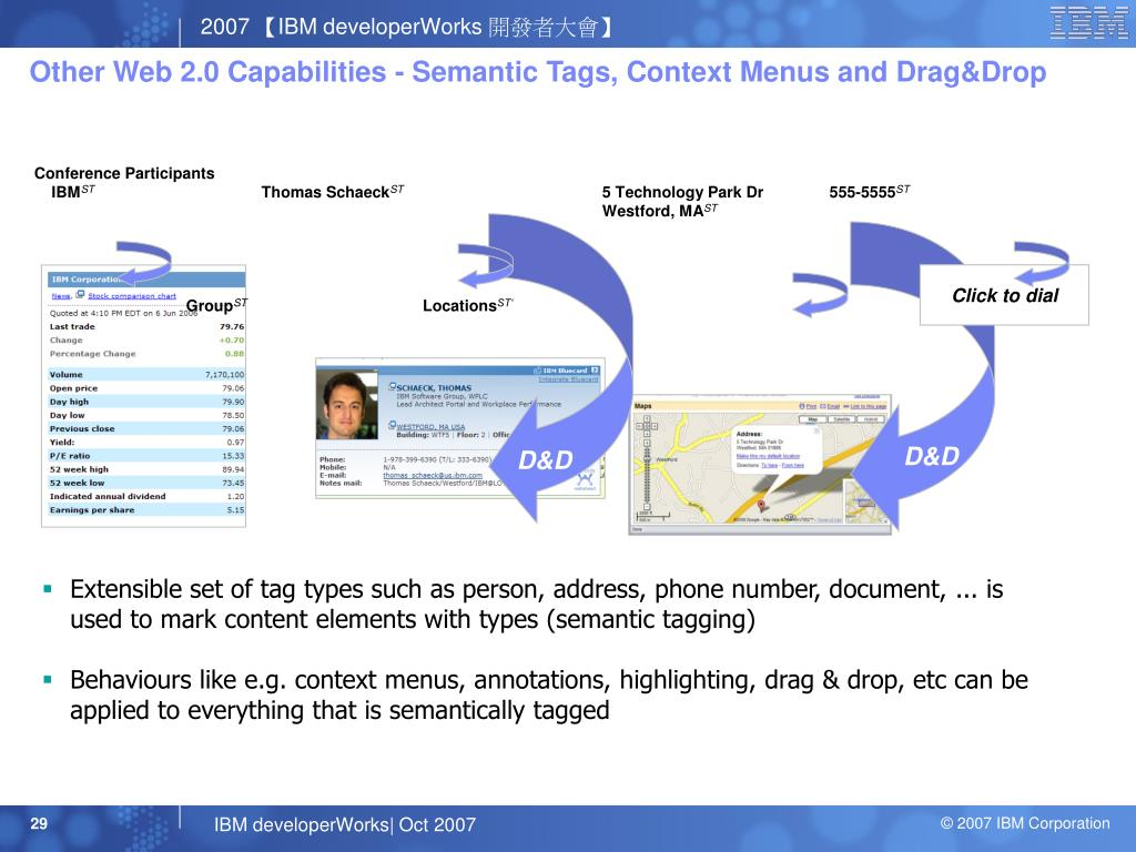 Other Web 2.0 Capabilities - Semantic Tags, Context Menus and Drag&Drop
