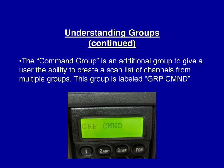 Understanding Groups