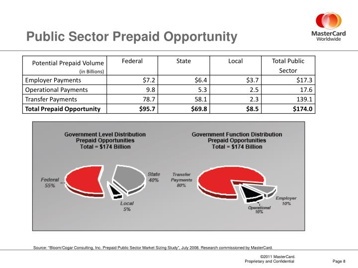 Public Sector Prepaid Opportunity