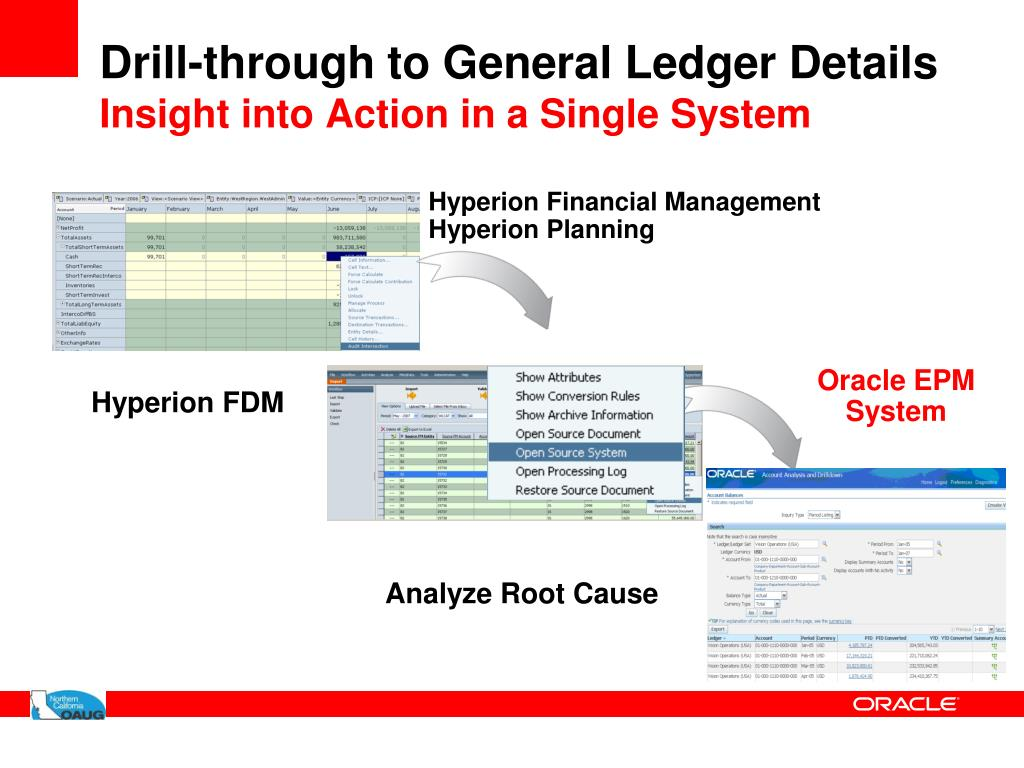 Drill-through to General Ledger Details