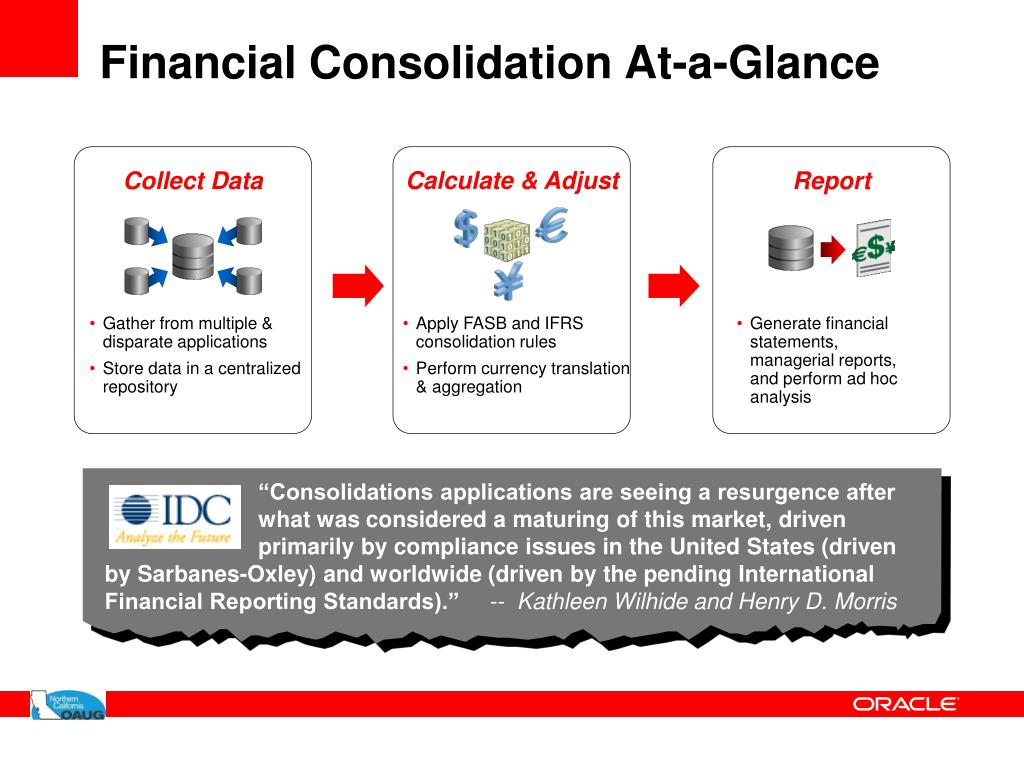 Financial Consolidation At-a-Glance