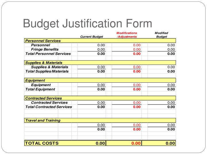 Budget Justification Form