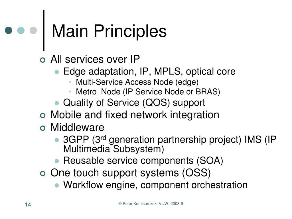 Main Principles