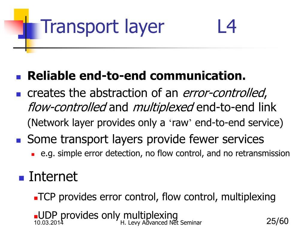 Transport layer         L4