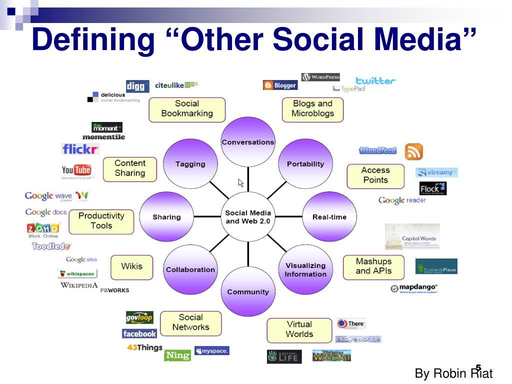 """Defining """"Other Social Media"""""""