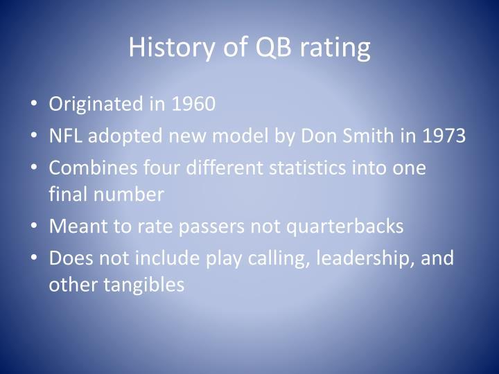 History of QB rating